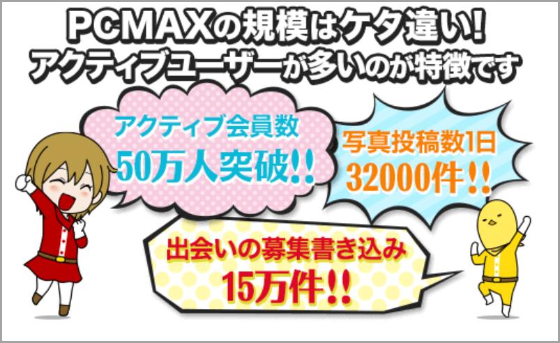 PCMAX会員数