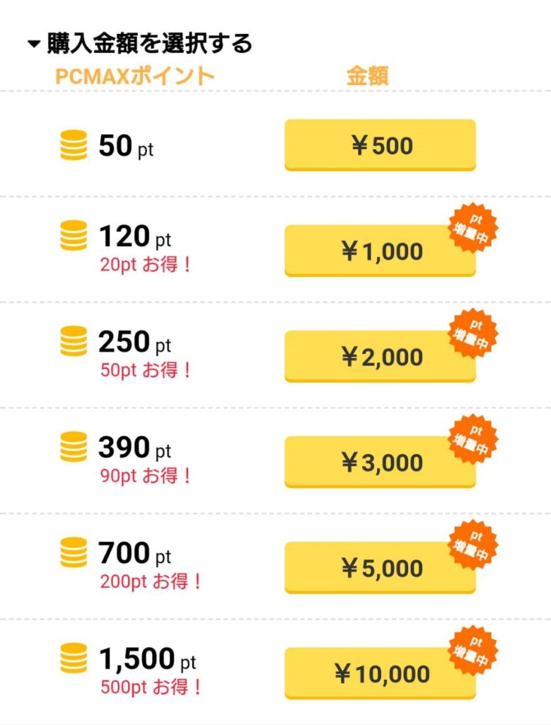 PCMAX クレジットカード 料金表