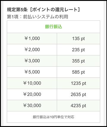 PCMAX ポイント購入12