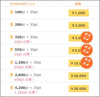 PCMAX ポイント購入4