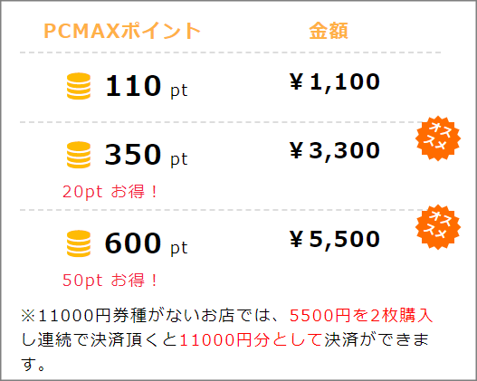 PCMAX ポイント購入8